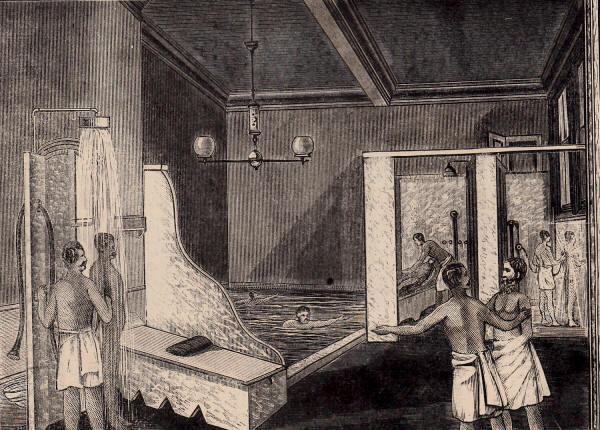 Victorian Turkish Baths Usa New York Miller S Turkish