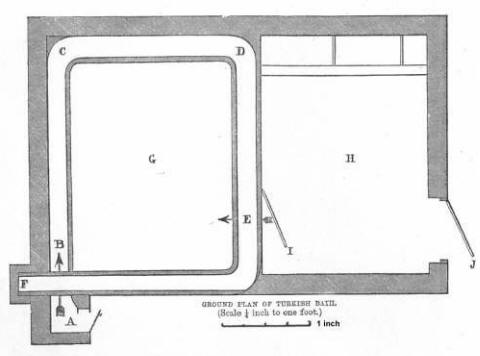 Plan of two-room Turkish bath for horses