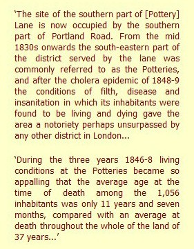 Conditions in the Potteries area of London
