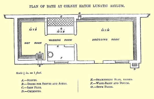 Plan of Turkish bath at Colney Hatch asylum