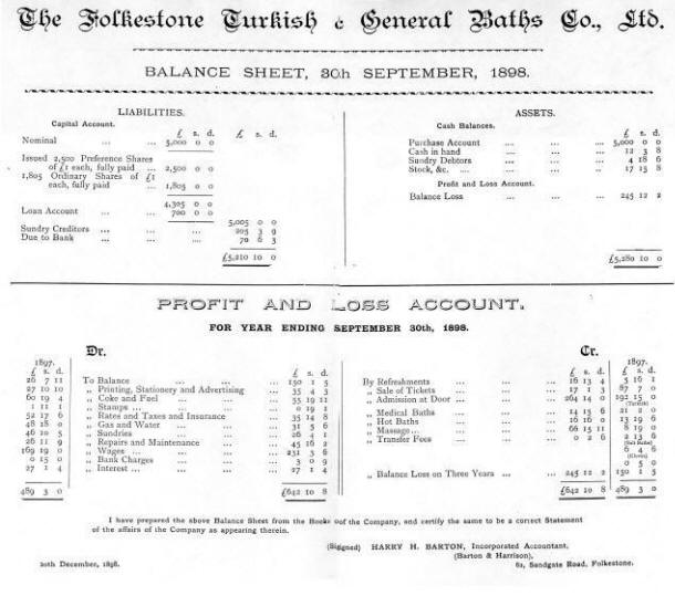 Statement of accounts, 1898