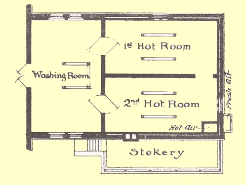 Plan of the Great Northern Railway Company's Turkish bath for horses at Totteridge