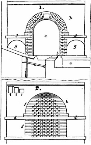 Diagram of the cockle stove